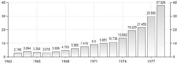 South-Korea-gdp
